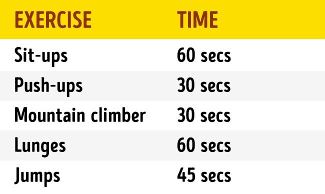 A 10-Minute Workout That Replaces 2 Hour in the Gym