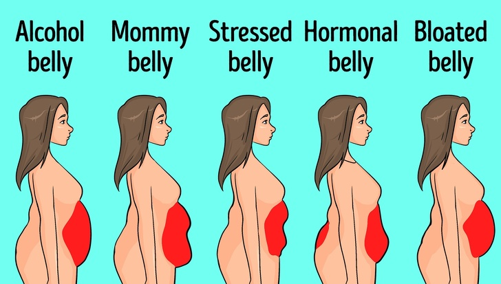 6 Hidden Reasons Why You're Not Losing Belly Fat