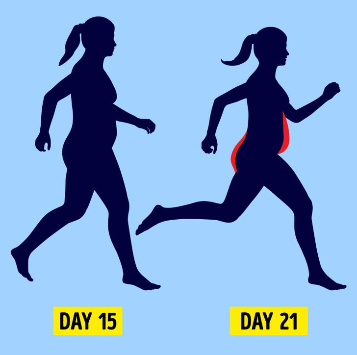 The Ultimate 21-Day Walking Plan To Lose Weight and Tone Up