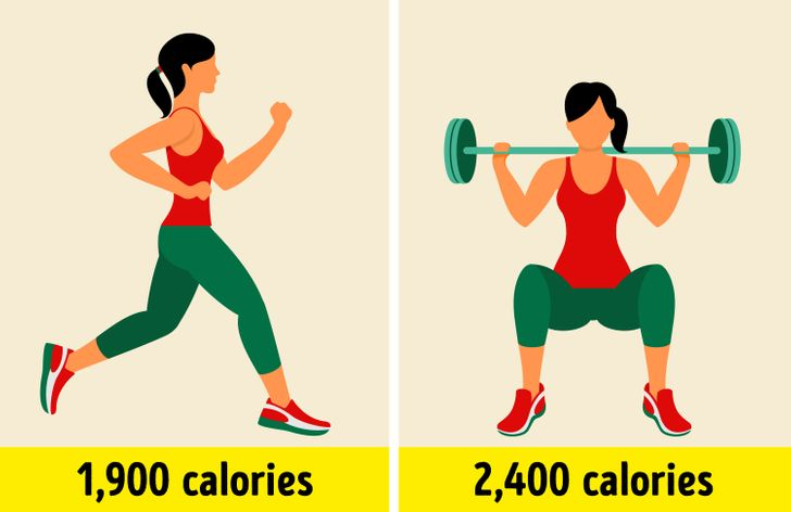 A Simple Formula Calculates How Many Calories Will Let You Eat and Lose Weight