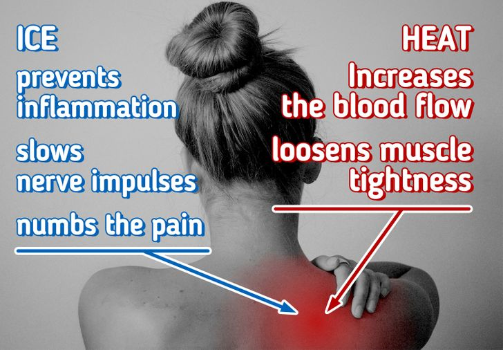7 Ways to Free Yourself From Annoying Pain in the Neck and Back