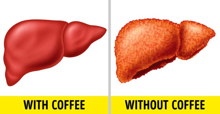 5 Healthy Properties of Coffee Proven by Science