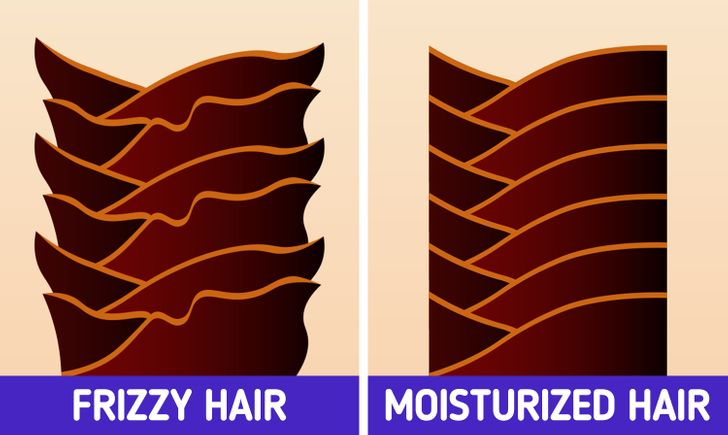 Why You Shouldn't Leave Your Long Hair Loose While Sleeping