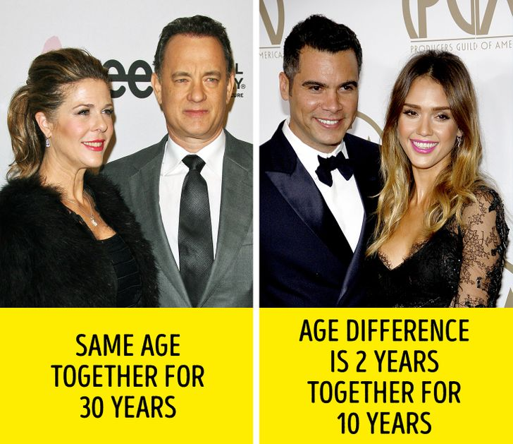 Science Reveals the Perfect Age Difference for a Strong Relationship